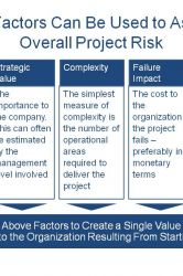 Risk Management - Qualifying Projects