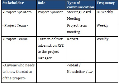 Communication plan template